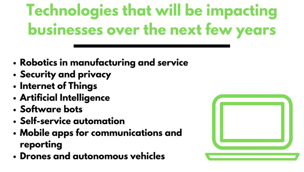 Internet Business Ideas 2020.25 Killer Future Business Ideas For A Super Successful